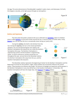 Space and Solar System: Seasons