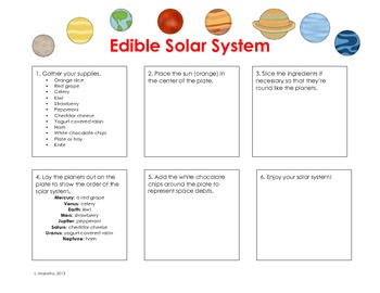 Spaced Out Recipes- Outer Space Themed Recipes for Students & Teachers