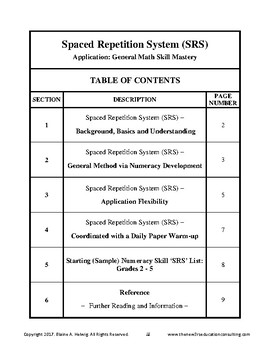 Spaced Repetition System (SRS) - Application: General Math Skill Mastery -- FREE