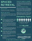 Spaced Retrieval Therapy for Dementia