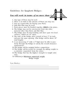 Spaghetti Bridge Contest