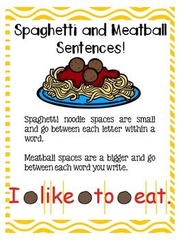 Spaghetti and Meatball Sentence Craft