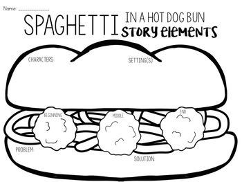 Spaghetti in a Hot Dog Bun Close Reading Activities