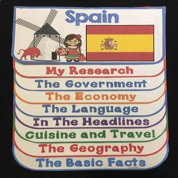 Spain Flip Book Research Project, Activities, Map Work