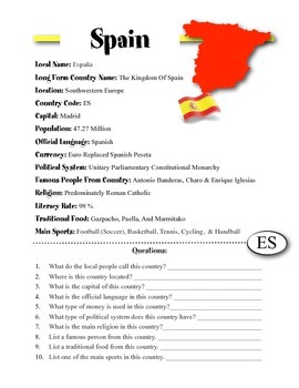 Spain Information & Worksheet by Sunny Side Up Resources   TpT
