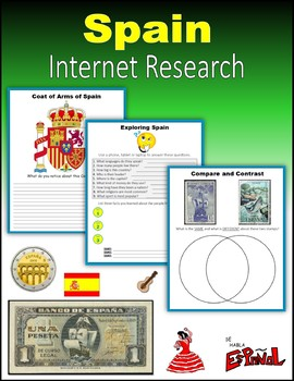 Spain (Internet Research)