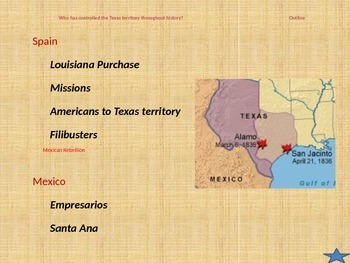 Spain, Mexico, Texas, and the Battle of The Alamo