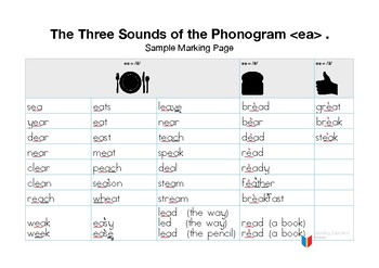 Spalding Activity The Phonogram