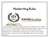Spalding Handwriting Posters
