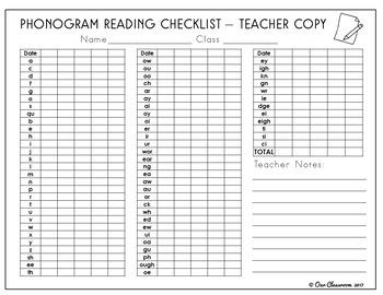 Spalding Phonogram Assessment Checklists