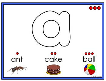 Spalding Phonogram Playdough Mats (Single Letter + qu)