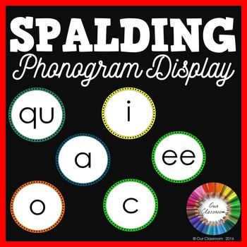 Spalding Phonograms Display (Color & BW included)