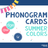 Spalding Phonograms for Classroom Display (Summer Colours)