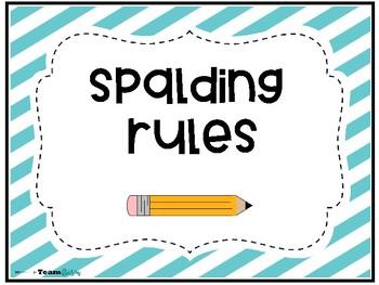Spalding Rule Posters