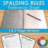 Spalding Rules Reference Sheet