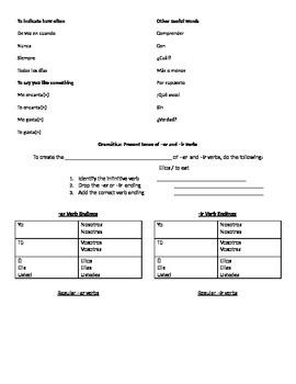 Spanish 1 Chapter 3A Realidades Notes Packet