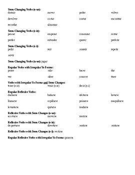 Spanish 1: Comprehensive List of Verbs