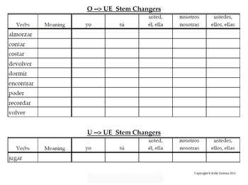 Spanish 1 - Conjugation Practice Charts for Stem-Changing Verbs