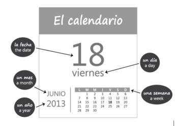 Spanish 1: El Calendario (The Calendar) Set of 3 Dialogues + GAME Activity