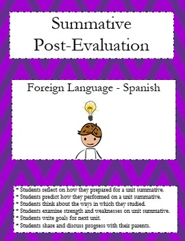 Post-Evaluation Reflection for Summative Exams - Spanish 1 - 4