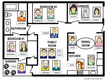 Spanish 1 - Family Tree and House Vocab Combo Pack - 4 Activities/Games