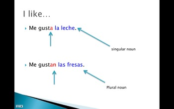 Spanish 1 GUSTAR PowerPoints/worksheet