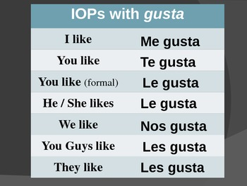 Spanish 1 Grammar PowerPoint- Sub. Pronouns, Forms of SER, & IOPs with Gusta