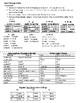 Spanish 1 Grammar Reference Sheet