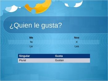 Spanish 1 Gustar PPT