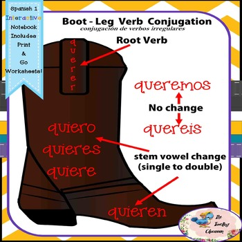 Spanish 1 Irregular Verbs - Boot Leg Conjugation Verbs - I