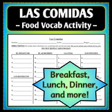 Spanish 1 - Las Comidas Homework Worksheet Activity - Food and Meals