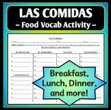 Spanish 1 - Las Comidas Homework Worksheet Activity - Food