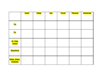 Spanish 1 Present Tense Blank Verb Chart