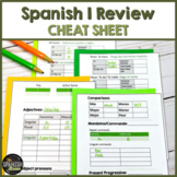 """Spanish 1 Realidades: End of the year review worksheet / """"cheat sheet"""""""