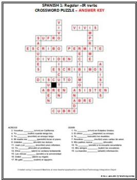 Spanish 1 - Regular -IR verbs Crossword Puzzle
