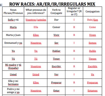 Spanish 1: Row Race Verb Conjugation (Mix: AR/ER/IR Regulars & Irregulars)