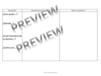 Spanish 1 Speaking: descriptions, activities, school, food, community, sports
