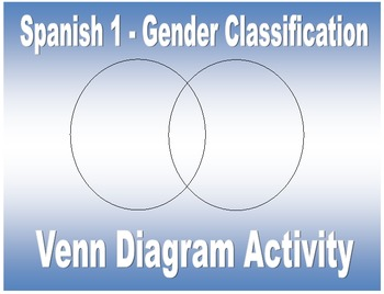 Spanish 1- Venn Diagram (Gender) Realidades Chapter 1A