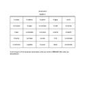 Spanish 1 Vocabulary Sub Plans