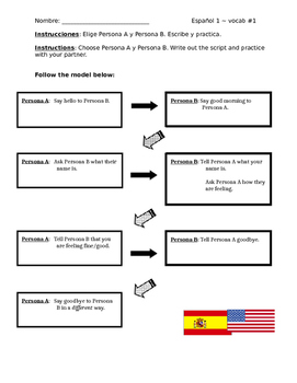 Spanish 1 guided conversation using greetings & intros (Descubre 1, CH 1)