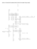 Spanish 2- Avancemos 1.2 Vocabulary Crossword