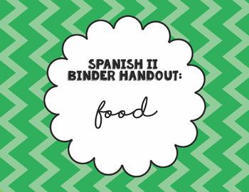 Spanish 2 Binder Handout: Food