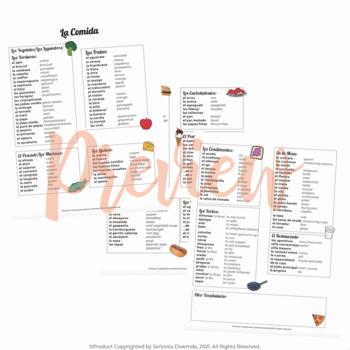 Spanish 2 Binder Handout: Food 2