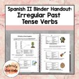 Spanish 2 Binder Handout: Irregular Verbs in the Past Tense
