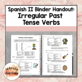 Spanish 2 Binder Handout: Irregular Verbs in the Past Tense
