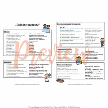 Spanish 2 Binder Handout: Ordering in a Restaurant