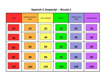Spanish 2 Final Exam Review Jeopardy (Based on the Avancemos 2 Text)