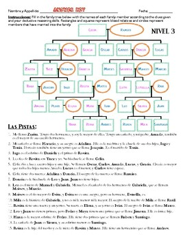 Spanish 2: La Familia Misteriosa (Level 3) Worksheet