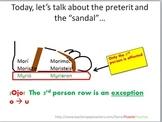 "Spanish 2, irregular preterit - teach this ""shoe verb""-like trick- sandal verbs"