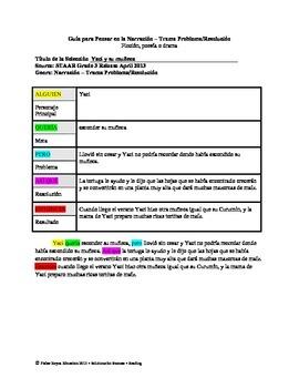 Spanish 2013 STAAR Analysis and Activities Bundle, Grade 3 Reading